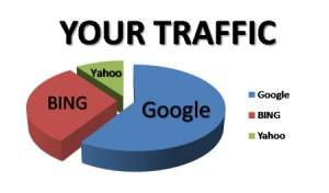 Bing VS Yahoo