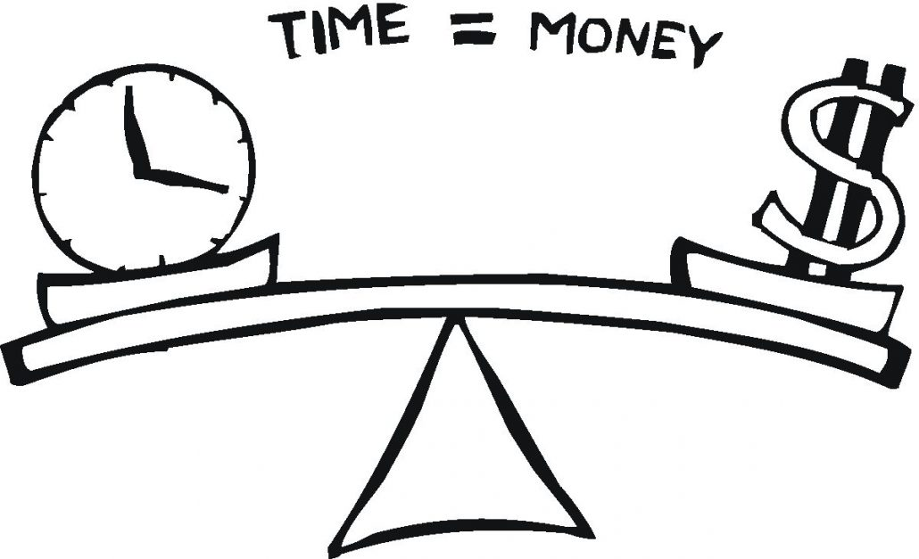 time vs money for web design